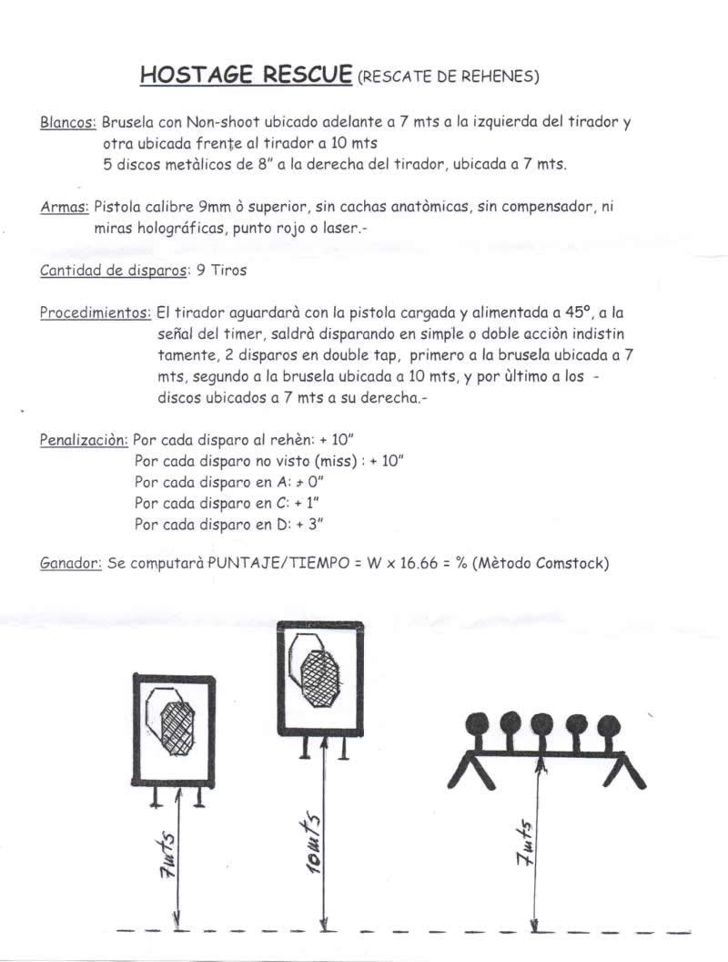 competencia2015_recate de rehenes